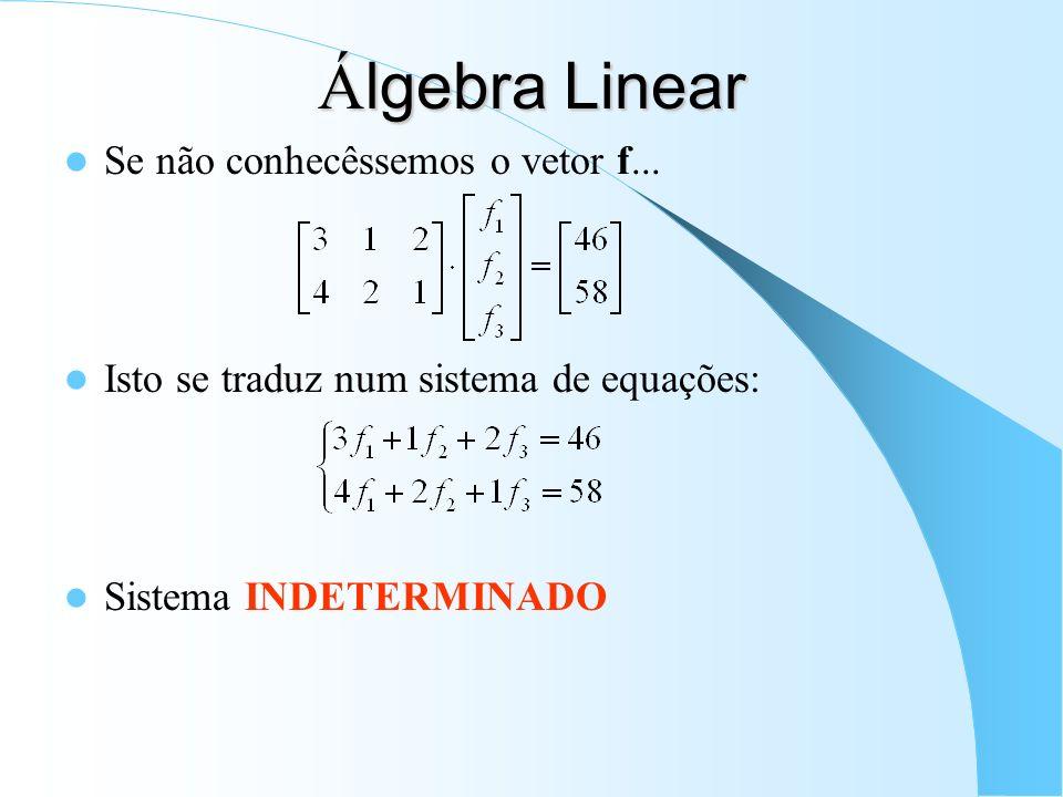 Álgebra Linear Se não conhecêssemos o vetor f...