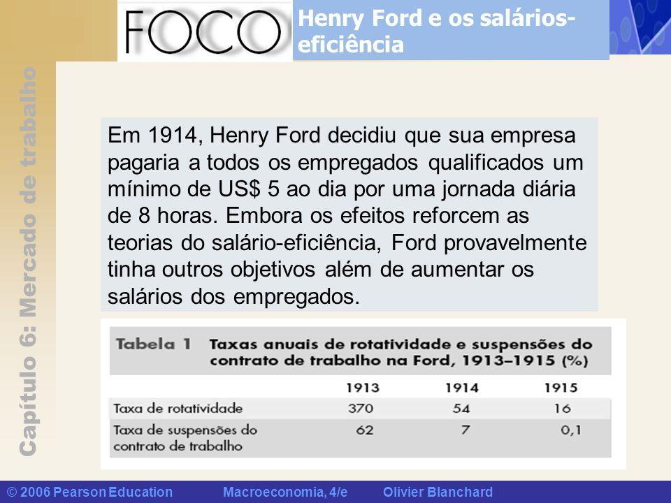 Henry Ford e os salários-eficiência
