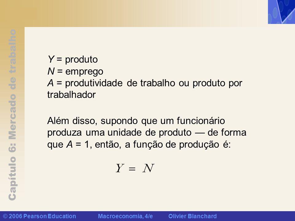 Y = produto N = emprego A = produtividade de trabalho ou produto por trabalhador