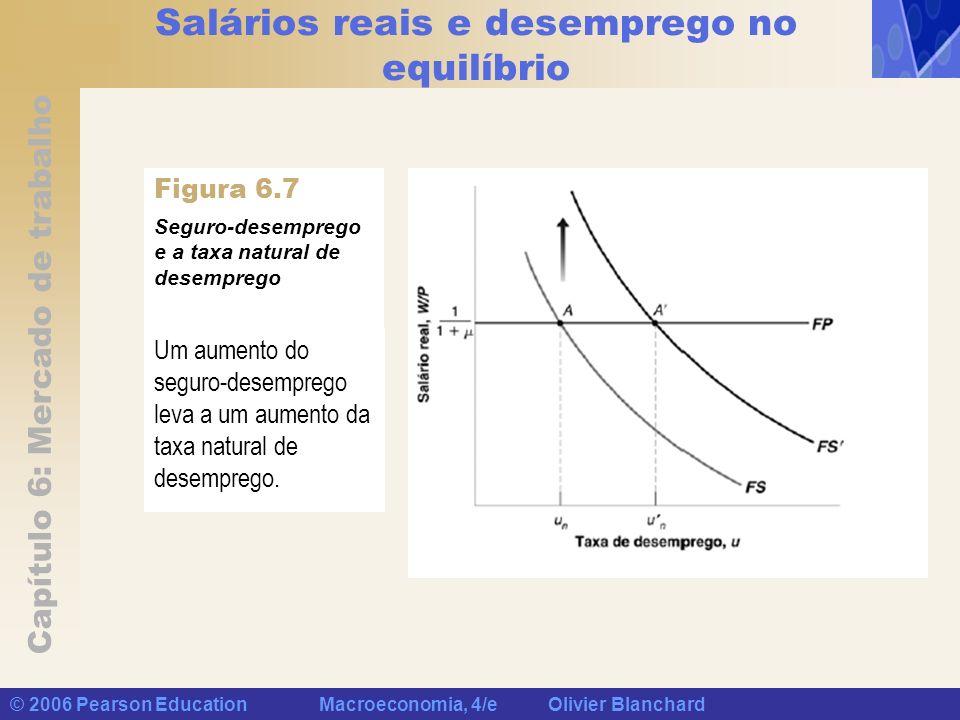 Salários reais e desemprego no equilíbrio