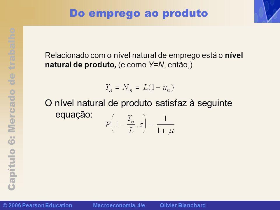 Do emprego ao produto Relacionado com o nível natural de emprego está o nível natural de produto, (e como Y=N, então,)