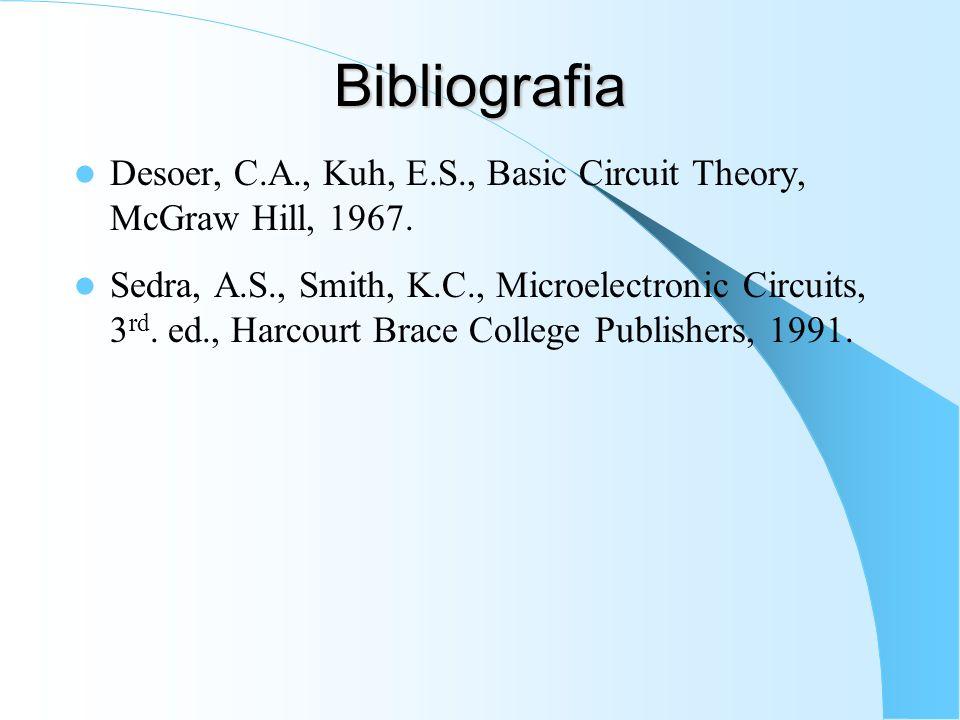 Bibliografia Desoer, C.A., Kuh, E.S., Basic Circuit Theory, McGraw Hill, 1967.