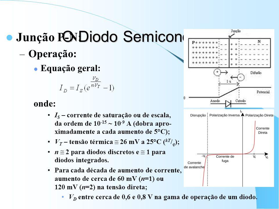 O Diodo Semicondutor Junção P-N: Operação: Equação geral: onde: