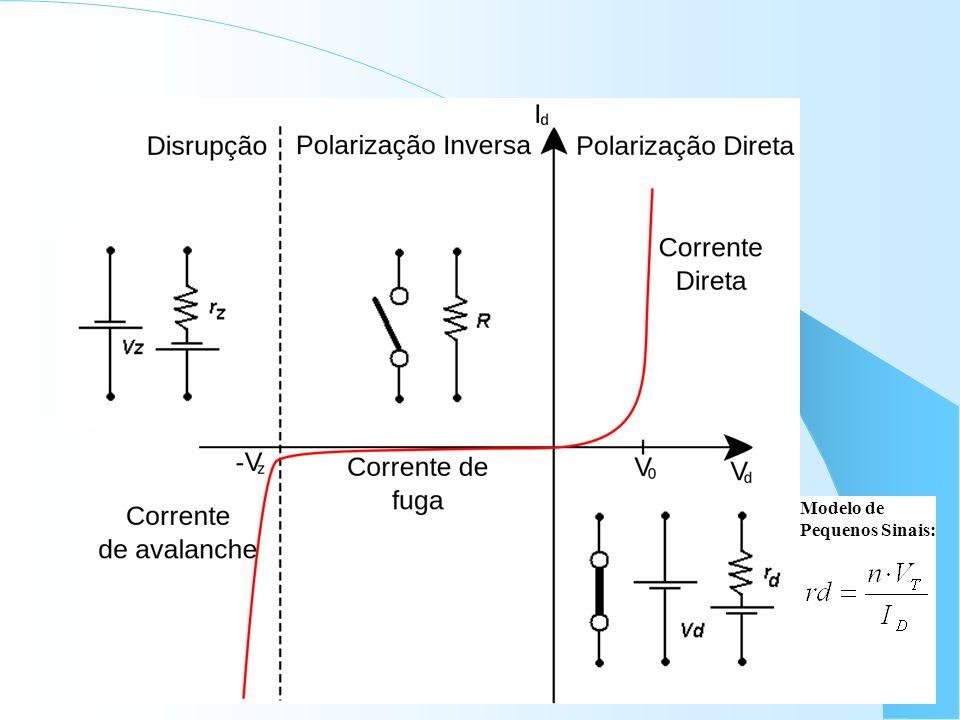 Diodo – Modelos Lineares