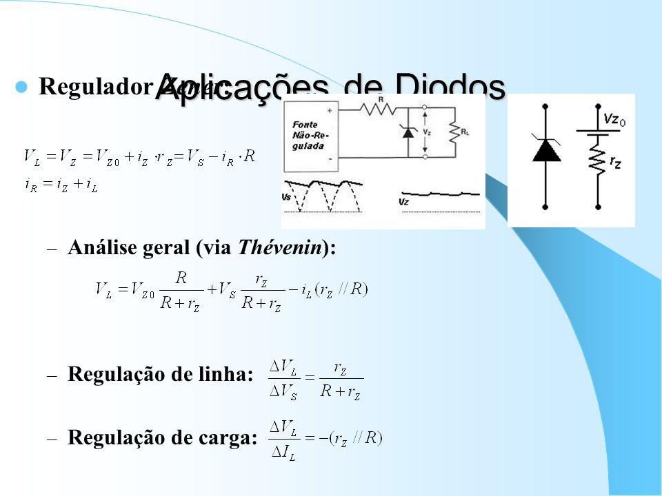 Aplicações de Diodos Regulador Zener: Análise geral (via Thévenin):