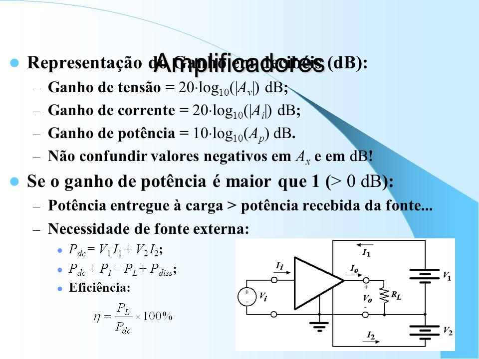 Amplificadores Representação do Ganho em decibéis (dB):