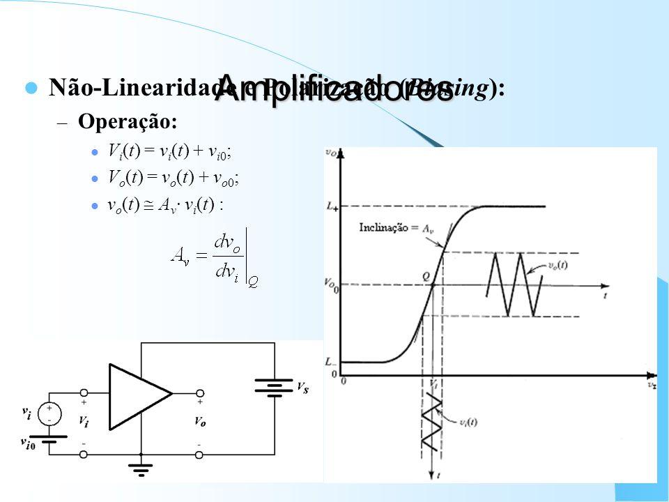 Amplificadores Não-Linearidade e Polarização (Biasing): Operação: