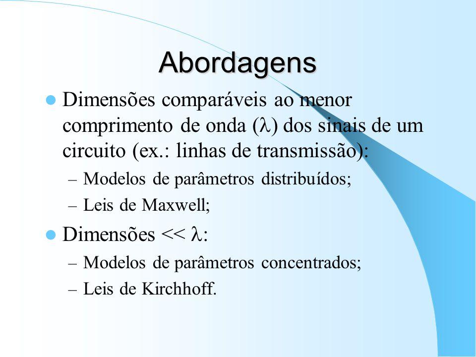 Abordagens Dimensões comparáveis ao menor comprimento de onda () dos sinais de um circuito (ex.: linhas de transmissão):