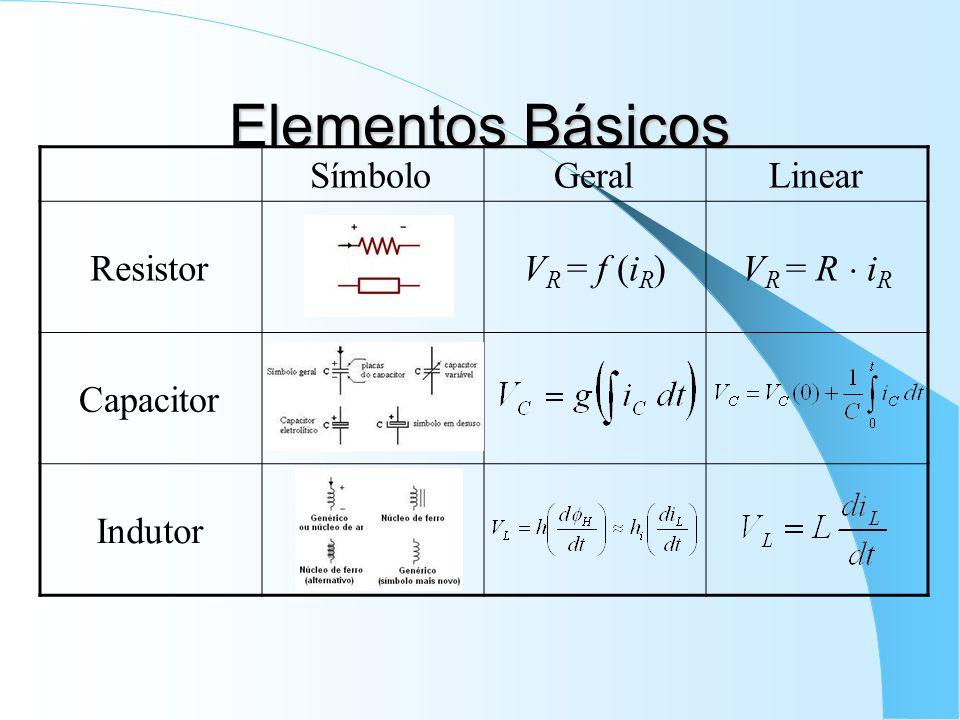 Elementos Básicos Símbolo Geral Linear Resistor VR = f (iR)