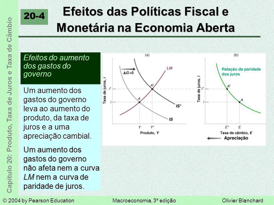 Efeitos das Políticas Fiscal e Monetária na Economia Aberta