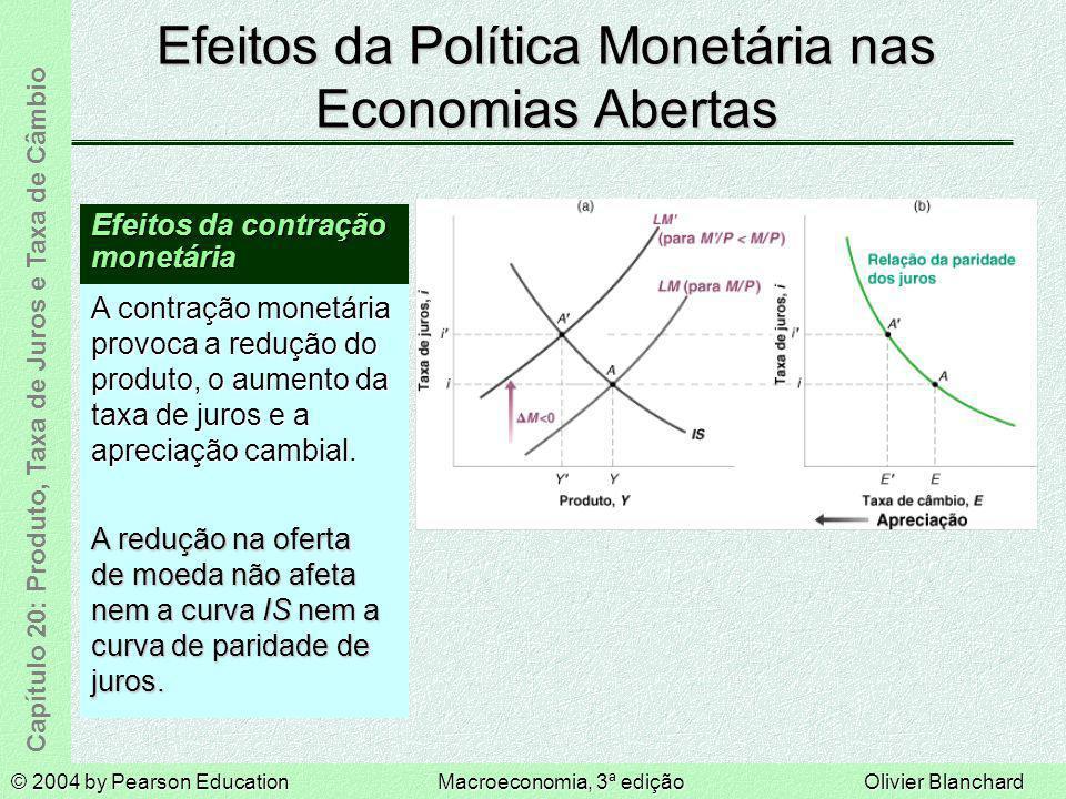 Efeitos da Política Monetária nas Economias Abertas