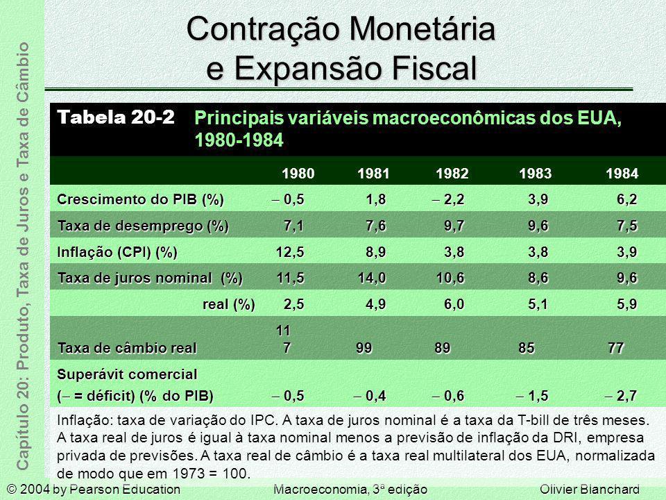 Contração Monetária e Expansão Fiscal