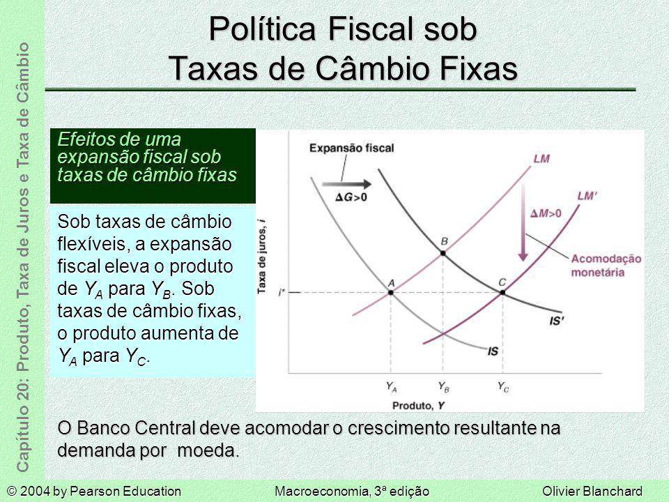 Política Fiscal sob Taxas de Câmbio Fixas