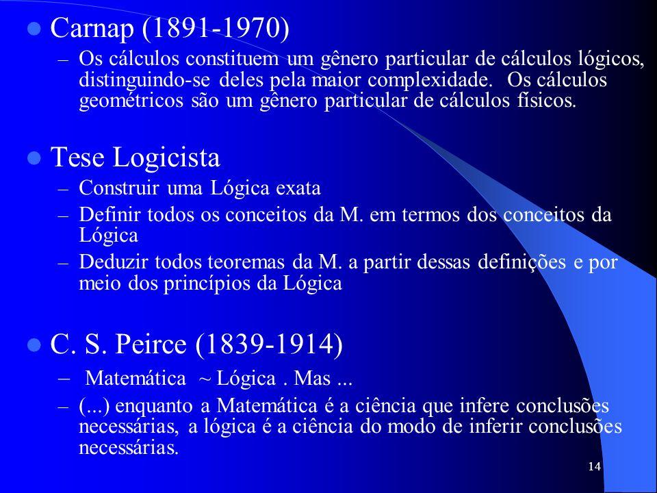 Carnap (1891-1970) Tese Logicista C. S. Peirce (1839-1914)
