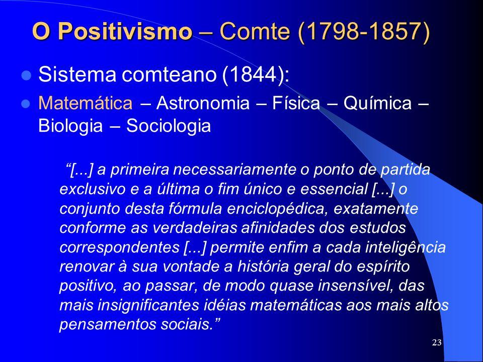 O Positivismo – Comte (1798-1857)