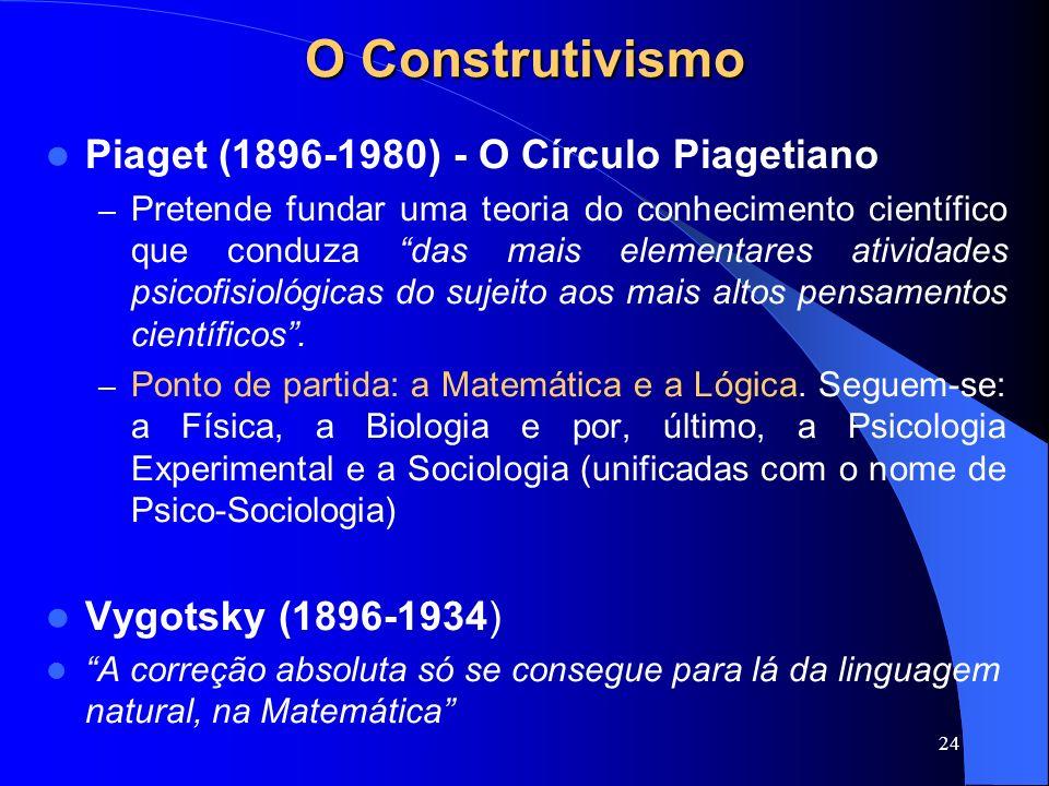 O Construtivismo Piaget (1896-1980) - O Círculo Piagetiano