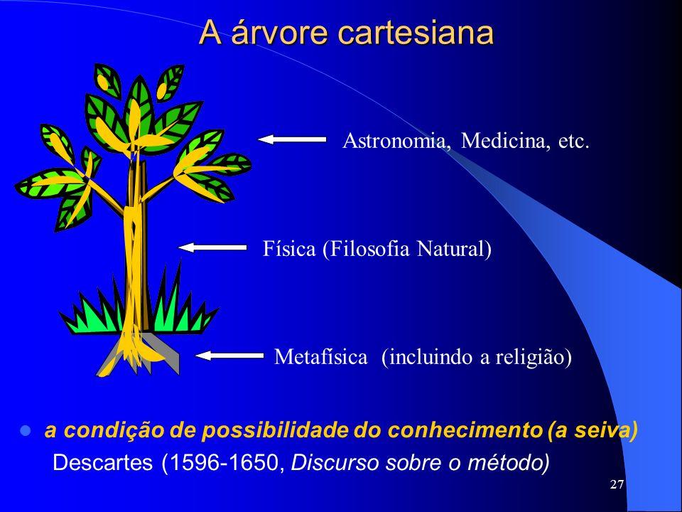 A árvore cartesiana Astronomia, Medicina, etc.