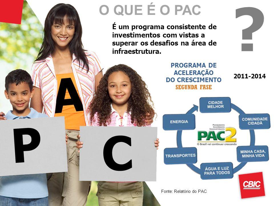 PROGRAMA DE ACELERAÇÃO DO CRESCIMENTO SEGUNDA FASE