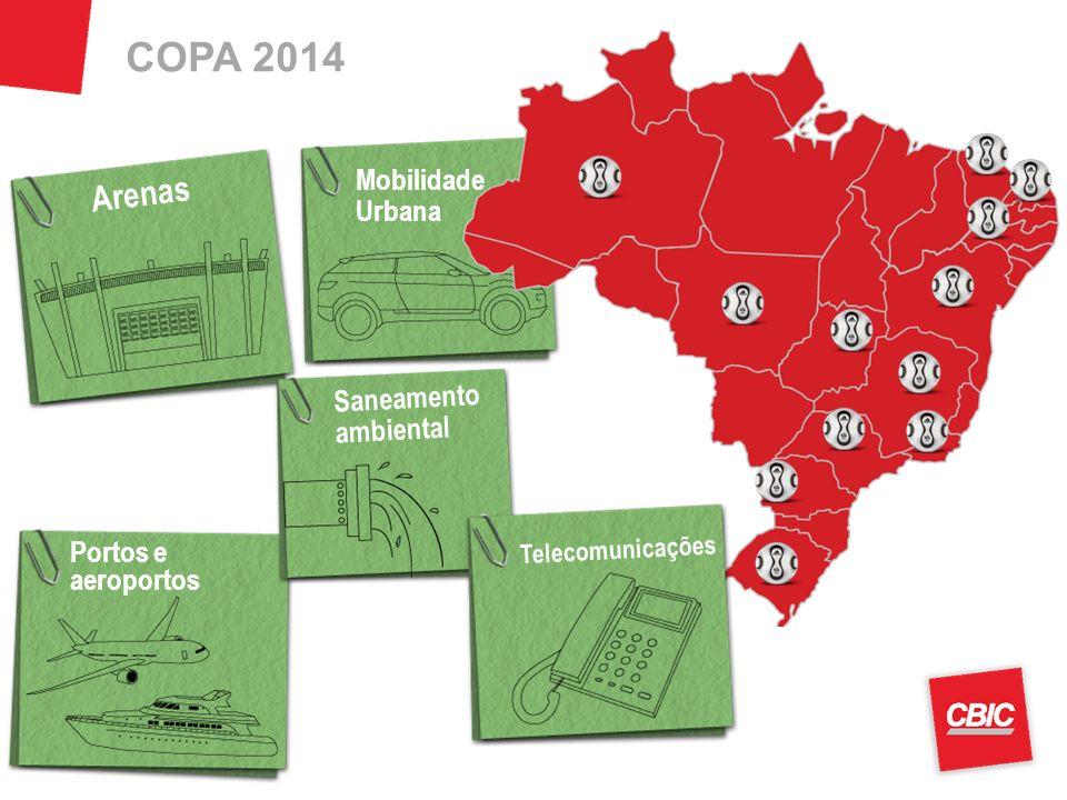 COPA 2014 Arenas Mobilidade Urbana Saneamento ambiental
