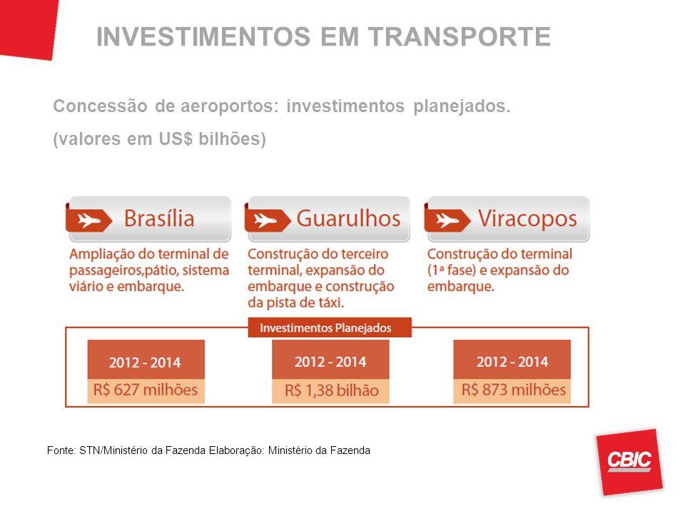 INVESTIMENTOS EM TRANSPORTE