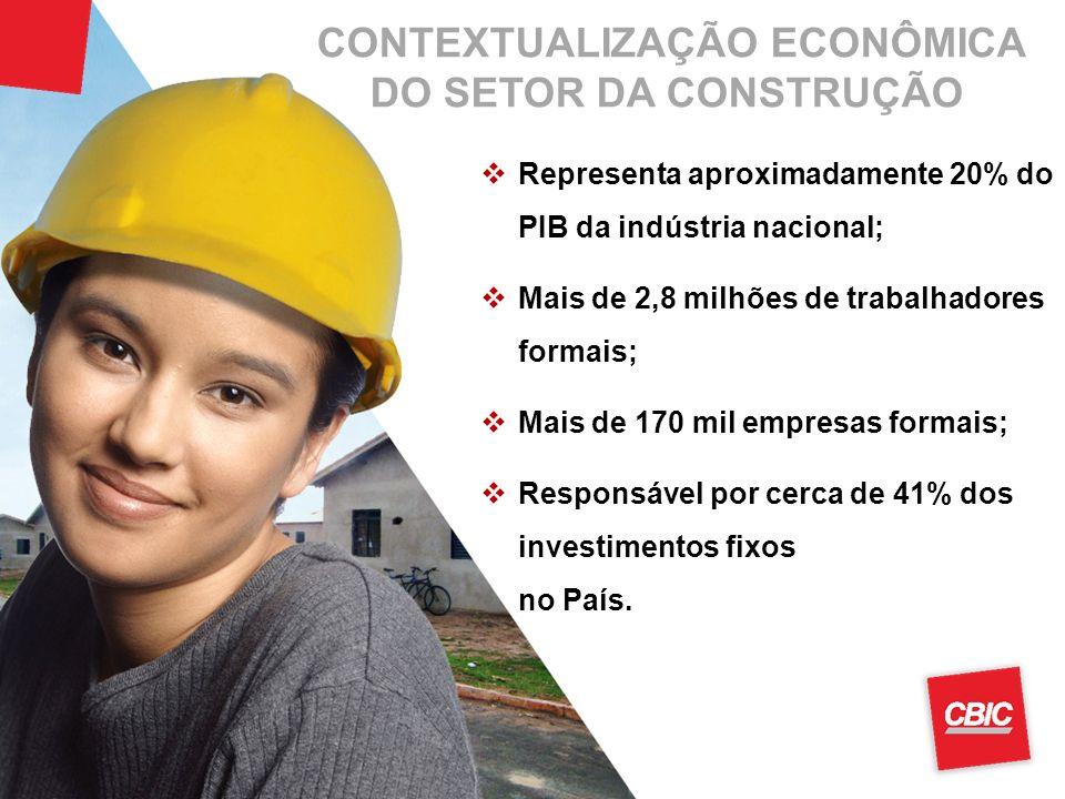 CONTEXTUALIZAÇÃO ECONÔMICA DO SETOR DA CONSTRUÇÃO