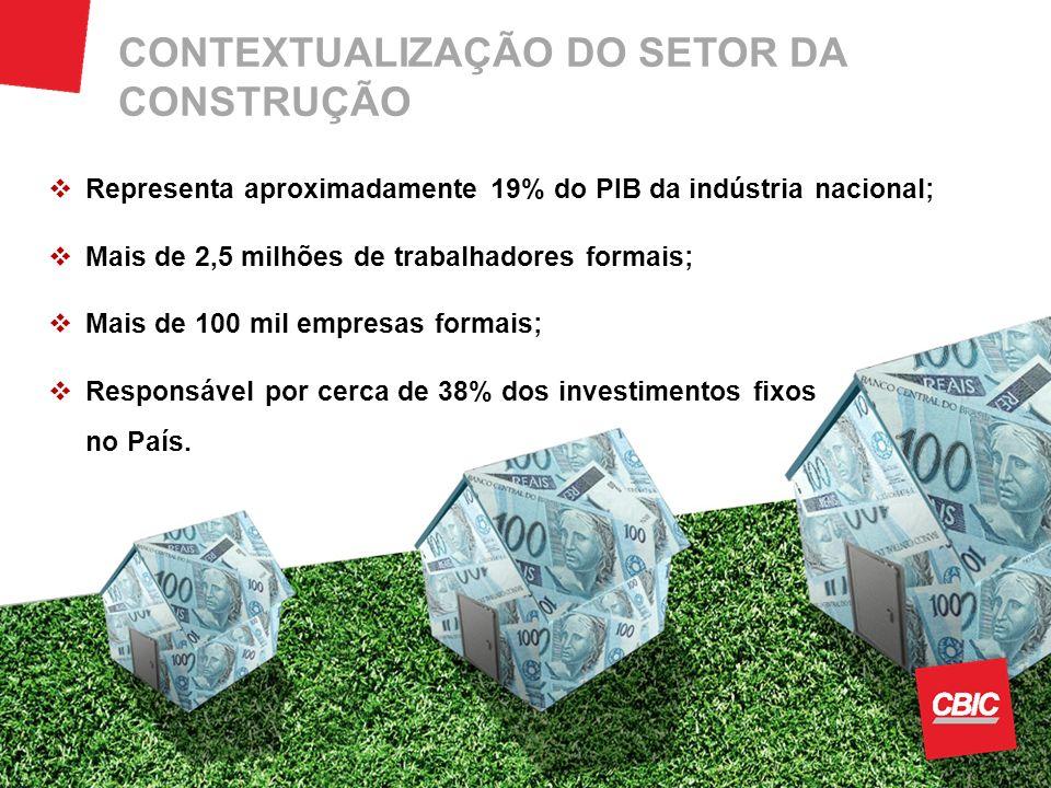 CONTEXTUALIZAÇÃO DO SETOR DA CONSTRUÇÃO