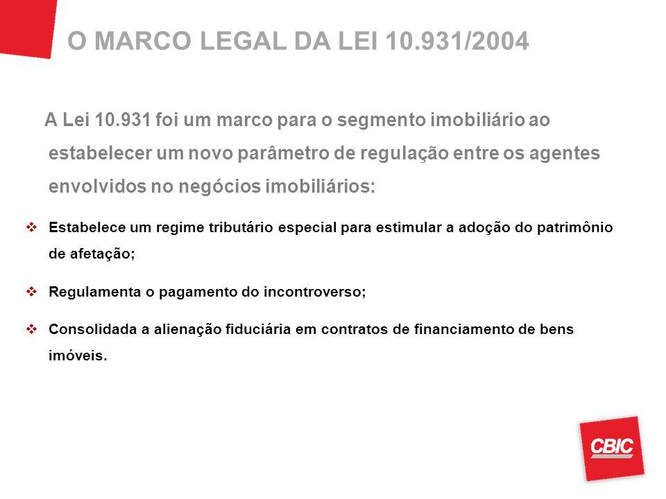O MARCO LEGAL DA LEI 10.931/2004
