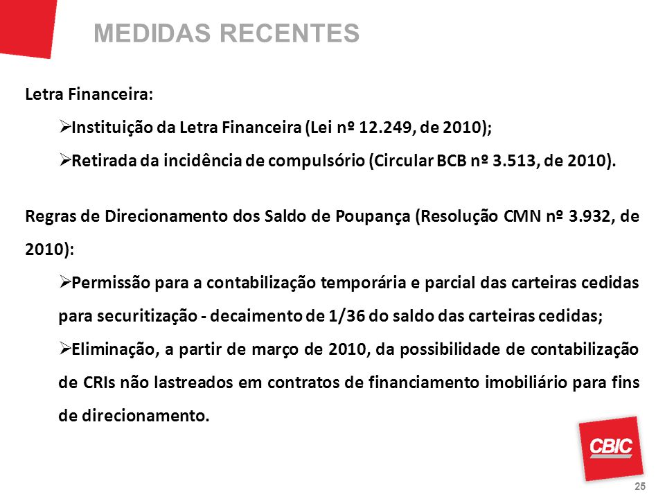 MEDIDAS RECENTES Letra Financeira: