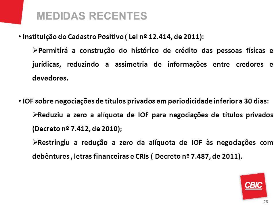 MEDIDAS RECENTES Instituição do Cadastro Positivo ( Lei nº 12.414, de 2011):