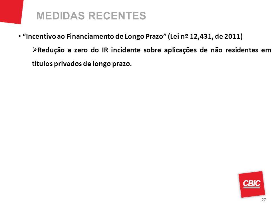MEDIDAS RECENTES Incentivo ao Financiamento de Longo Prazo (Lei nº 12,431, de 2011)