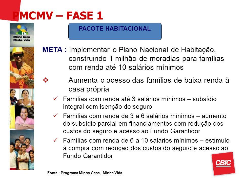 PMCMV – FASE 1 PACOTE HABITACIONAL.