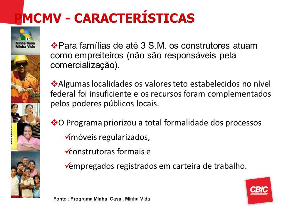 PMCMV - CARACTERÍSTICAS
