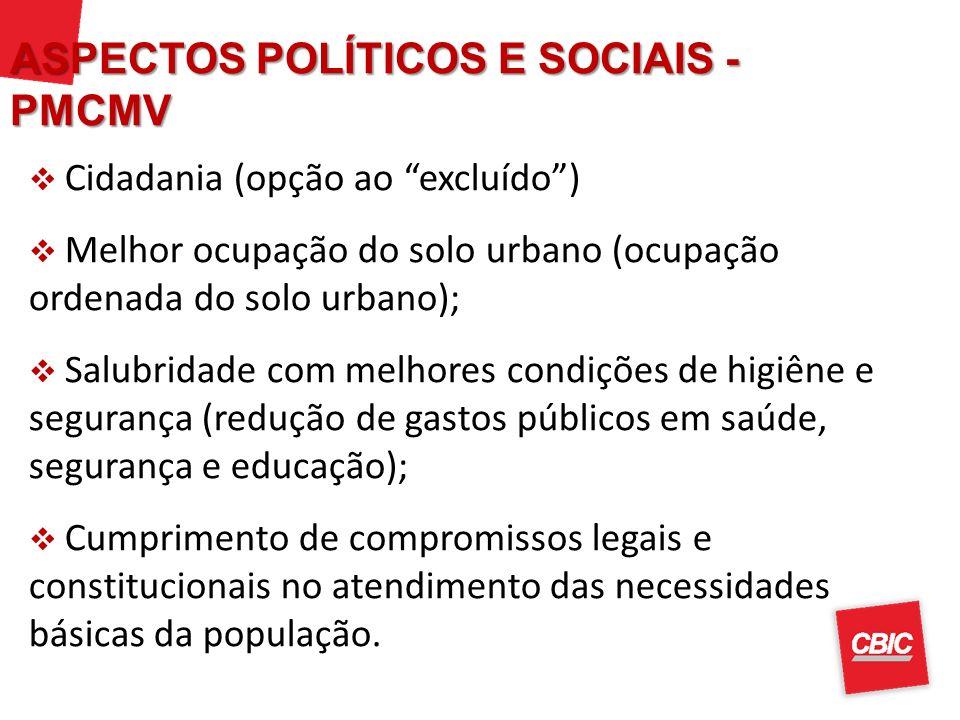 ASPECTOS POLÍTICOS E SOCIAIS - PMCMV