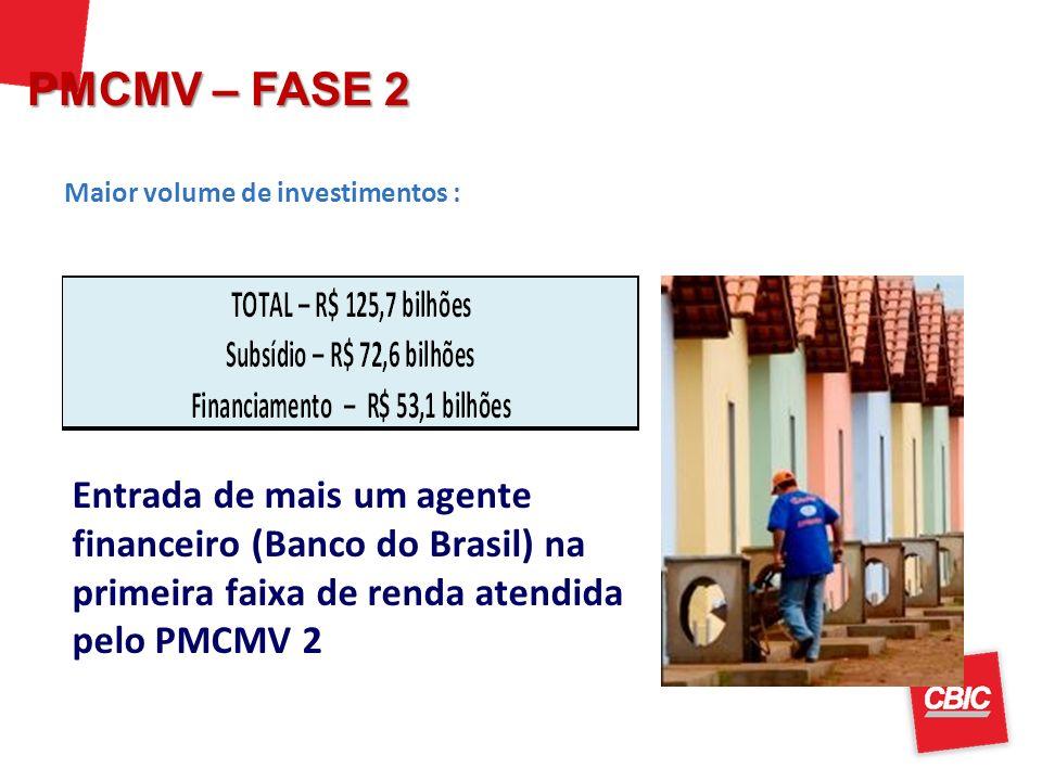 PMCMV – FASE 2 Maior volume de investimentos :