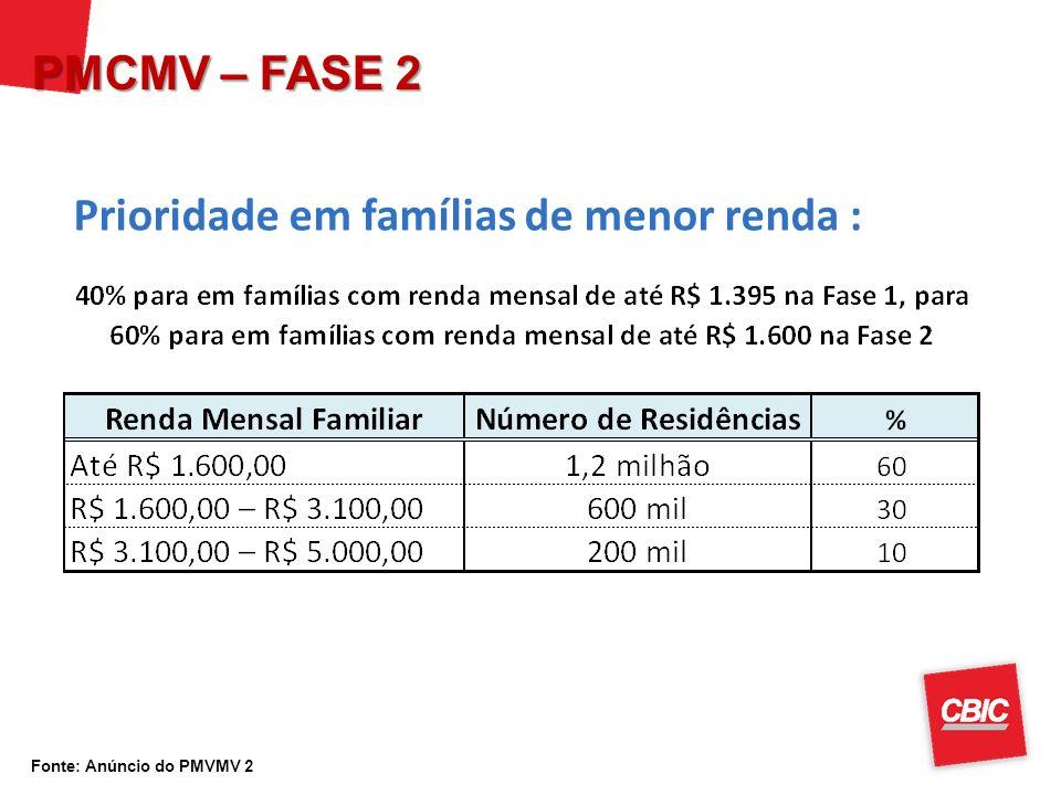 Prioridade em famílias de menor renda :