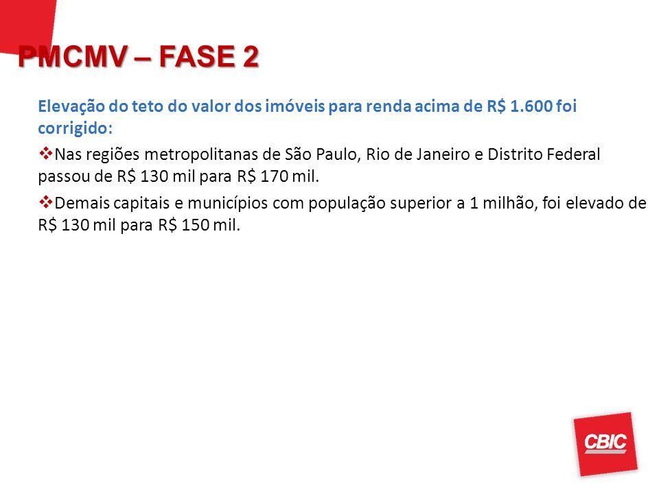 PMCMV – FASE 2 Elevação do teto do valor dos imóveis para renda acima de R$ 1.600 foi corrigido: