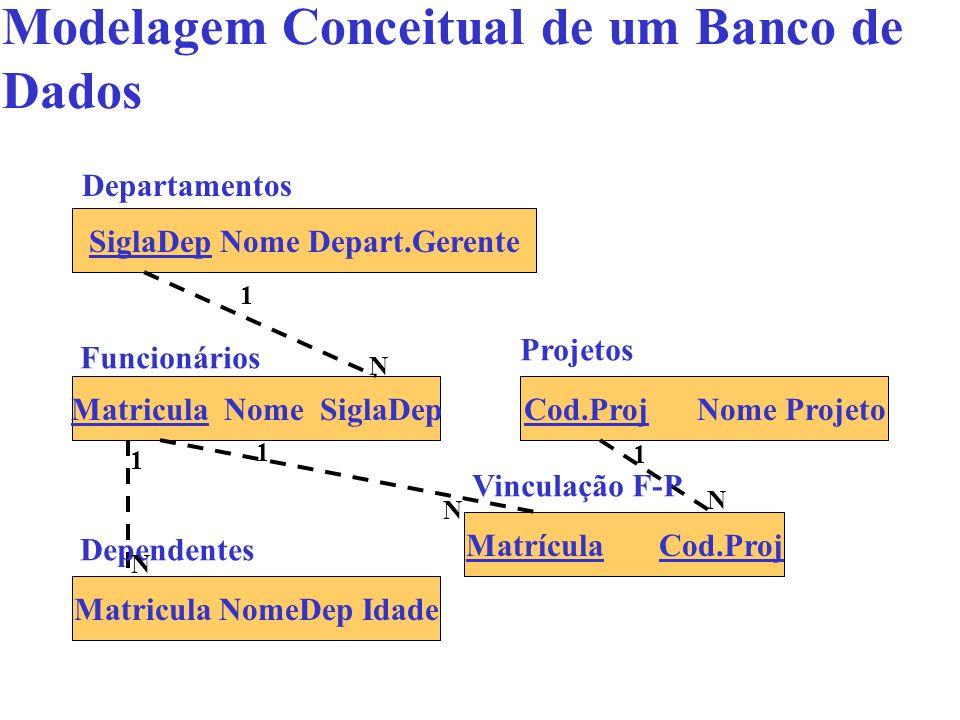 Modelagem Conceitual de um Banco de Dados