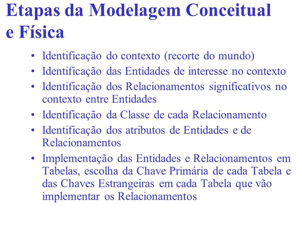 Etapas da Modelagem Conceitual e Física