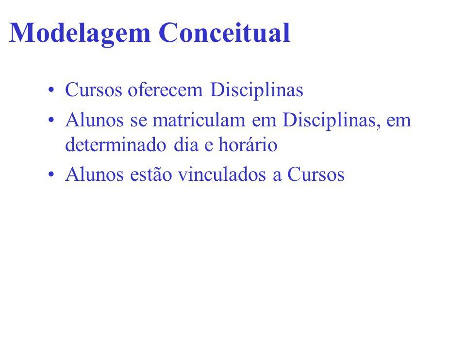 Modelagem Conceitual Cursos oferecem Disciplinas