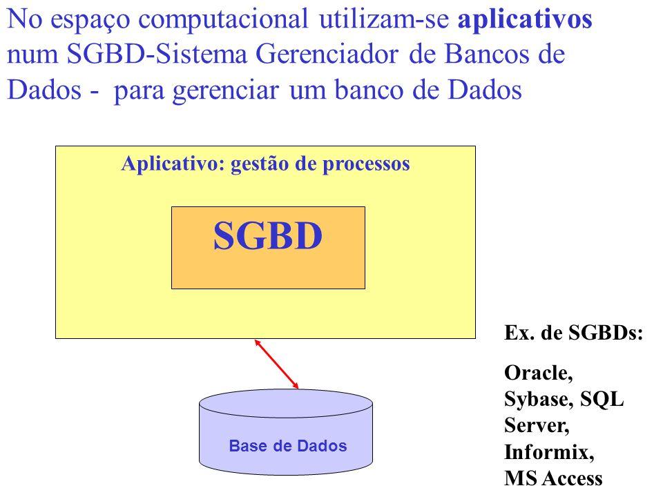 Aplicativo: gestão de processos