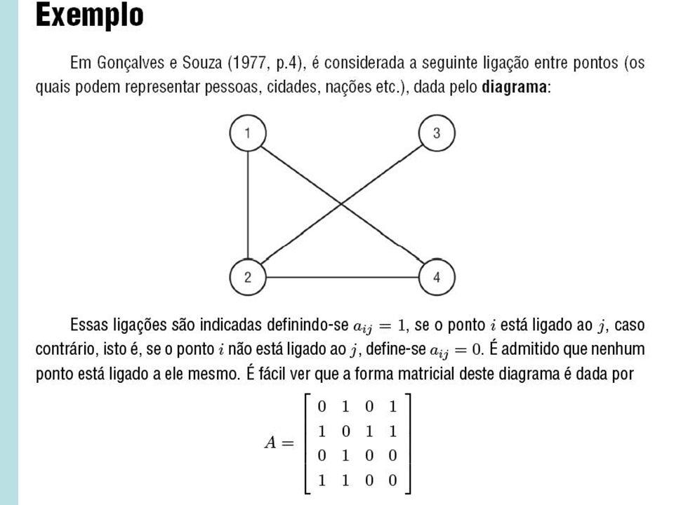Bibliografia 2. Álgebra Linear STEINBRUCH, Alfredo e WINTERLE, Paulo