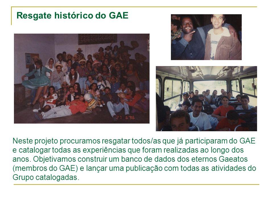 Resgate histórico do GAE