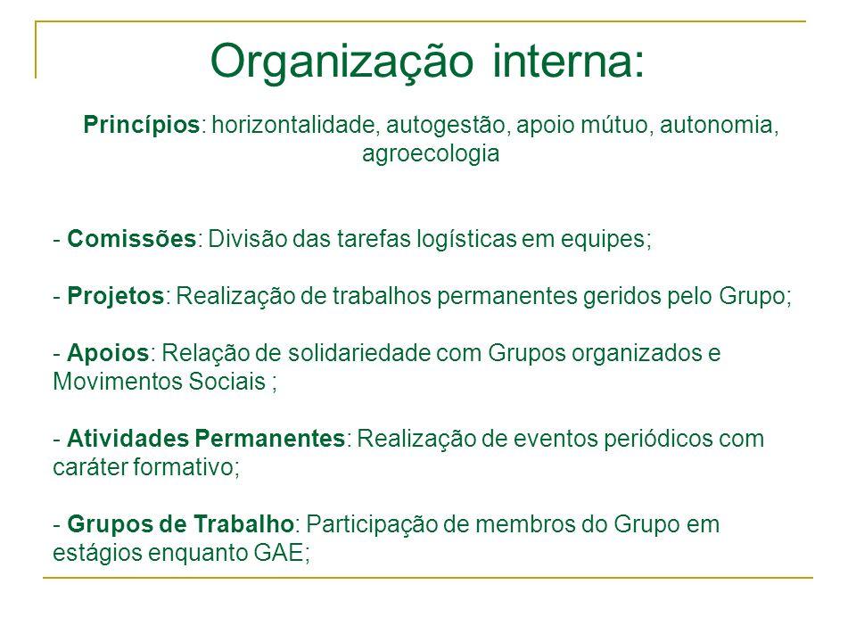 Organização interna: Princípios: horizontalidade, autogestão, apoio mútuo, autonomia, agroecologia.