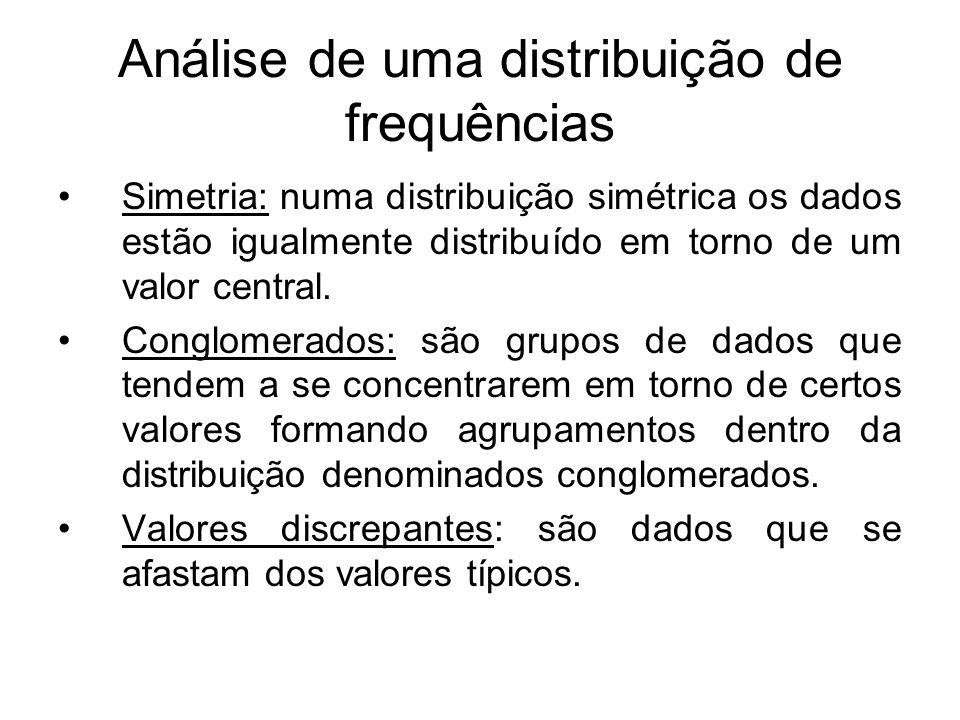 Análise de uma distribuição de frequências