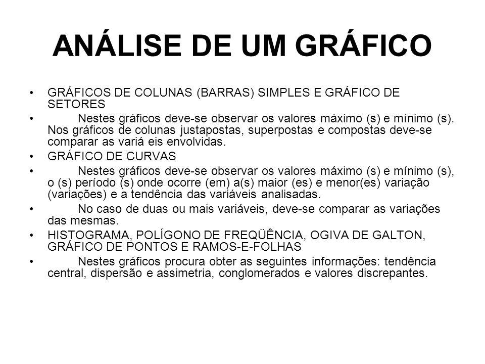 ANÁLISE DE UM GRÁFICO GRÁFICOS DE COLUNAS (BARRAS) SIMPLES E GRÁFICO DE SETORES.