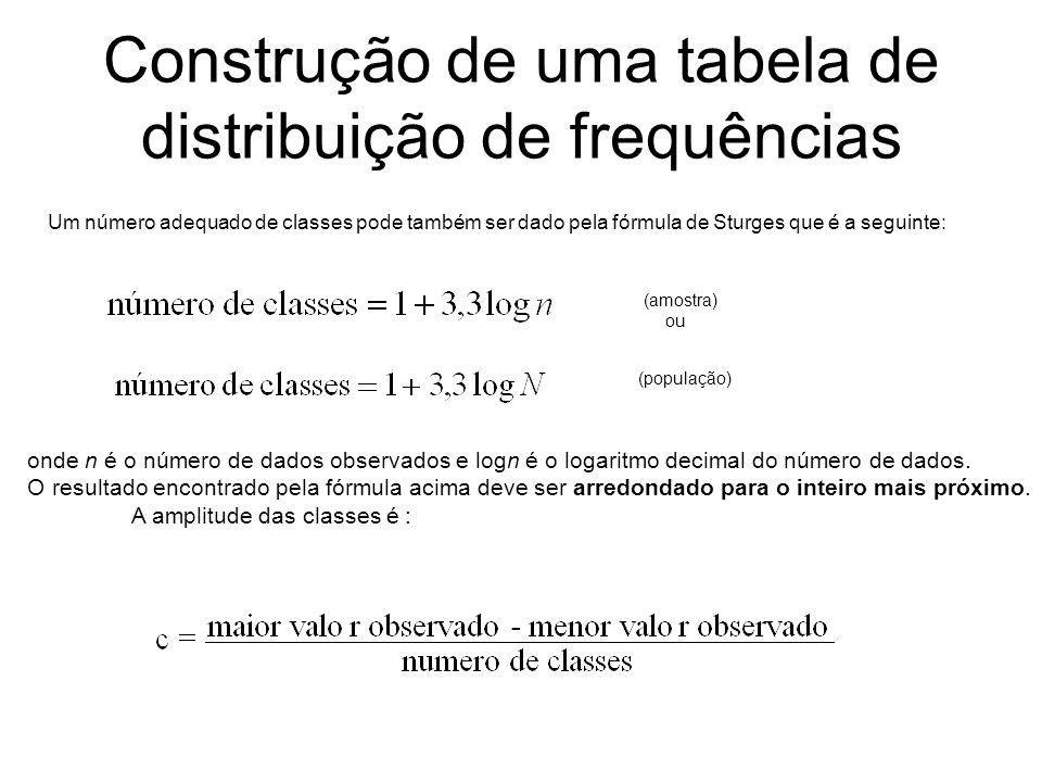 Construção de uma tabela de distribuição de frequências