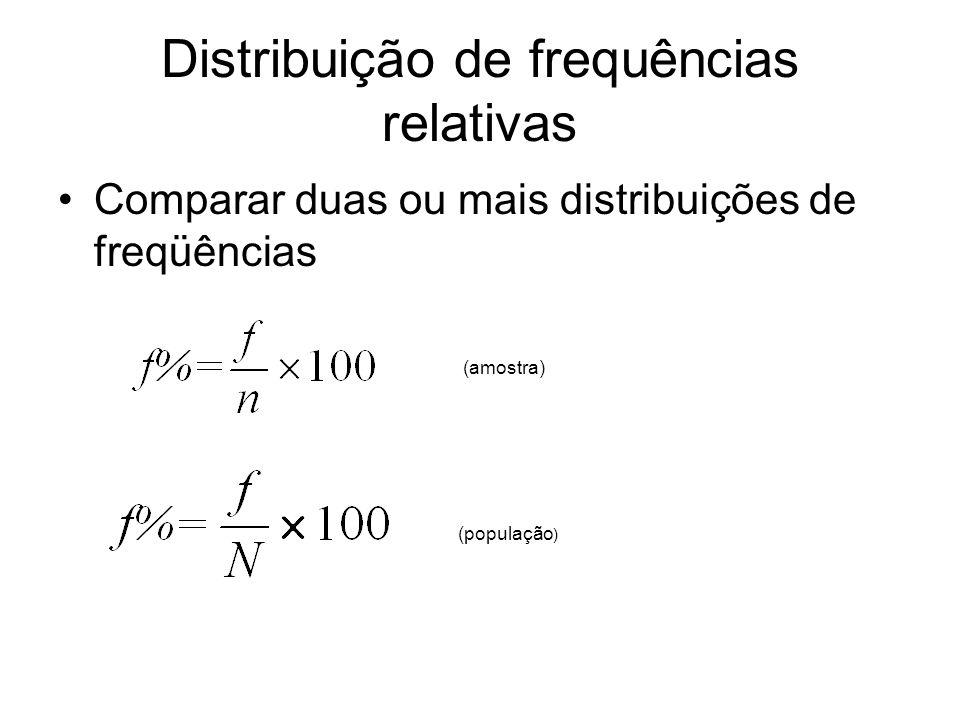 Distribuição de frequências relativas