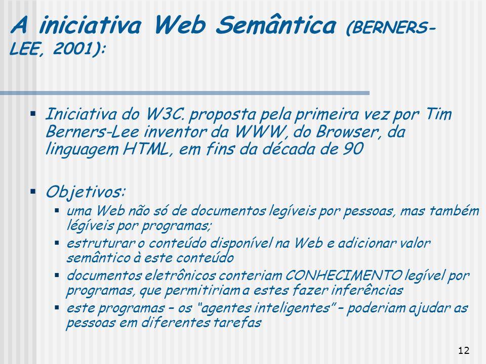 A iniciativa Web Semântica (BERNERS-LEE, 2001):