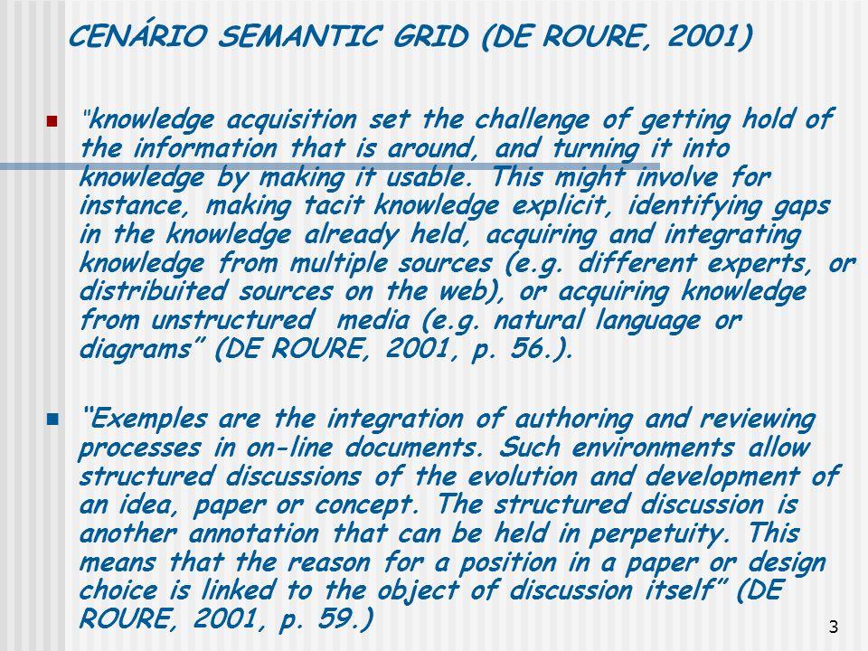 CENÁRIO SEMANTIC GRID (DE ROURE, 2001)