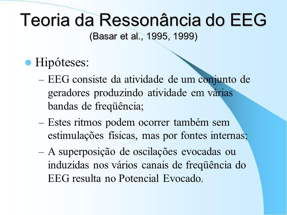 Teoria da Ressonância do EEG (Basar et al., 1995, 1999)